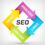 Reach more people with SEO article writing.