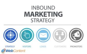 Inbound marketing reaches a highly targeted audience.