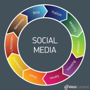 Turn to marketing professionals to improve your social media success.