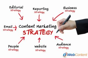 Be successful with a strong marketing strategy.