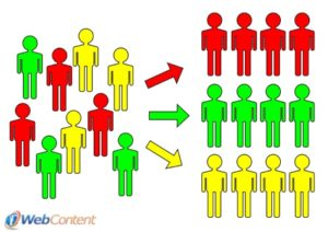 Use customer segmentation to improve your marketing.